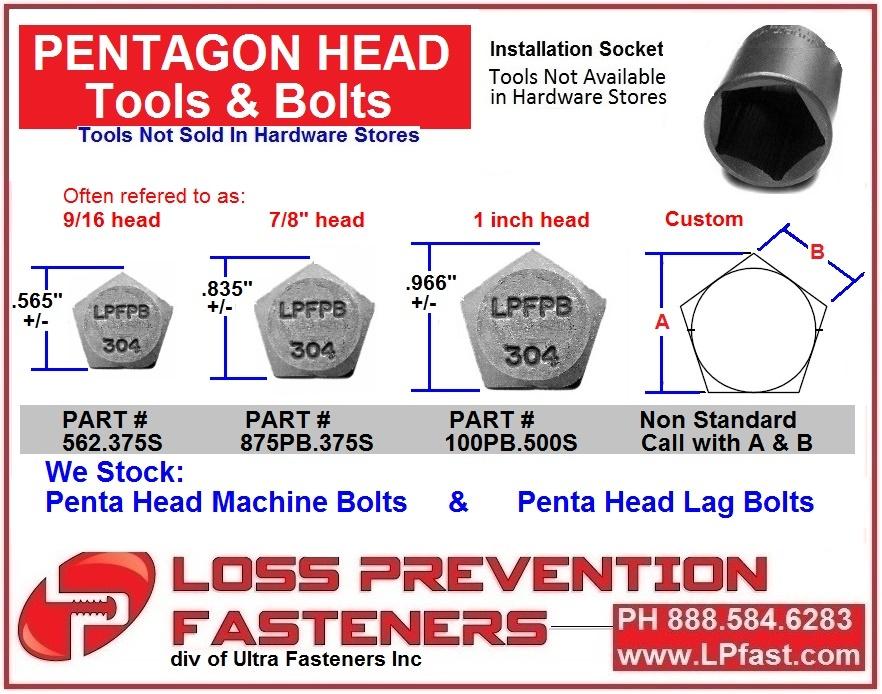 Penta Head Security Tools