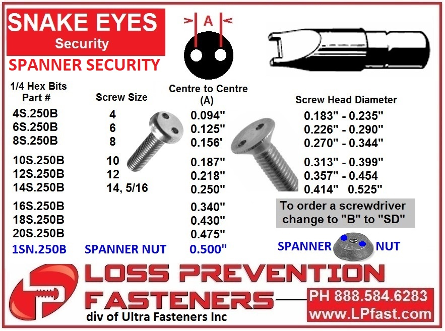 Spanner Snake Eyes security screw